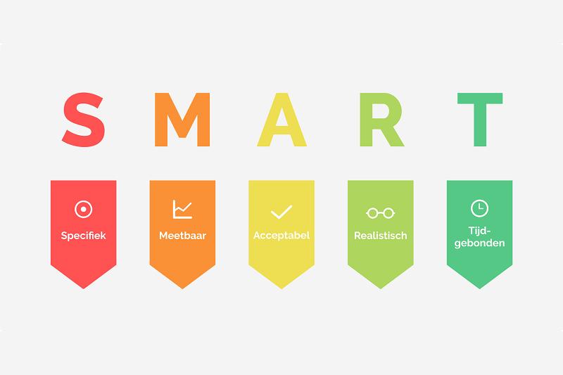 Werk efficiënter dankzij slimme SMART doelstellingen